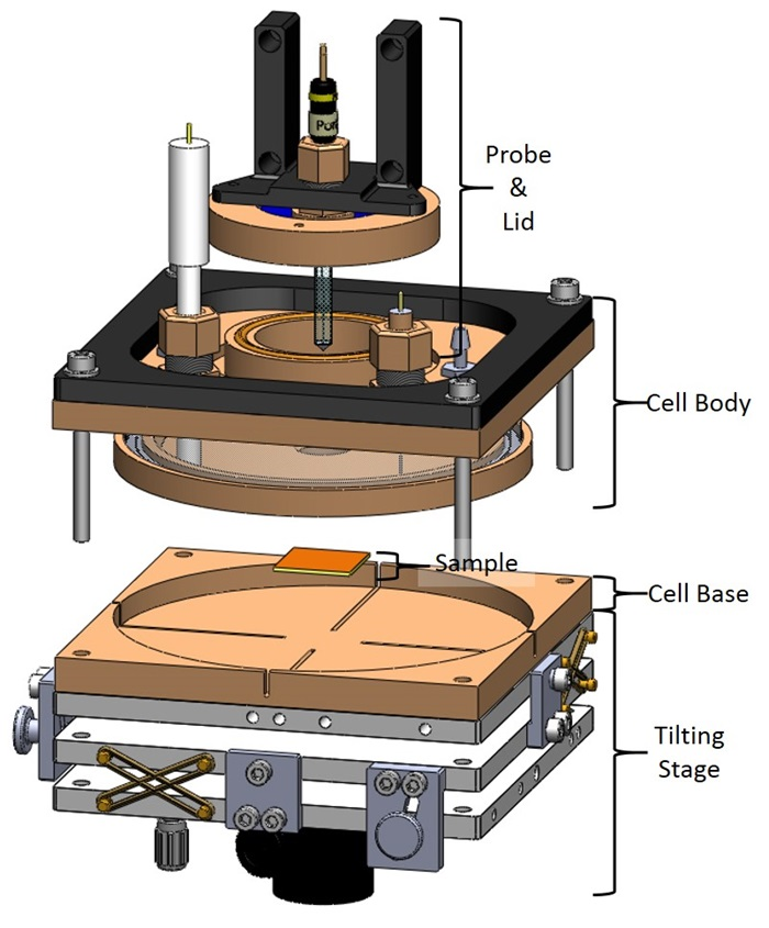 The new Scanning Electrochemical Microscope (SECM) test cell, a fourth generation in-situ cell, where researchers can see the electrochemical activity of the cell/battery in situ on the micron scale. Photo: Bio-Logic Science Instruments Ltd