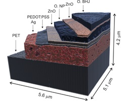3D rendering of the tomographic reconstruction of a fragment of an organic solar cell.
